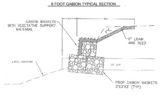 concertina barbed wire_gabion wire mesh distributor_wire mesh