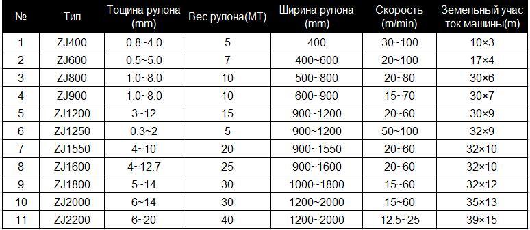 slitting选型表俄语.jpg