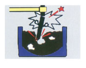 To avoid electrode breakage ,remove any insulated materials from the furnace.