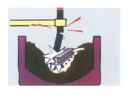 To avoid electrode breakage ,besure to place large scrap at furnace bottom and small scrap at top.